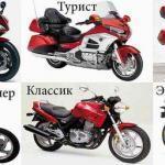 Виды мототехники в продаже