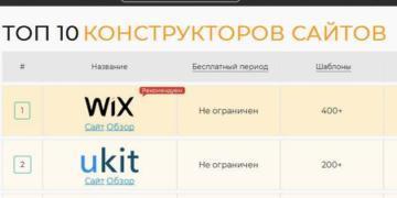 Конструктор сайтов против веб-дизайнера