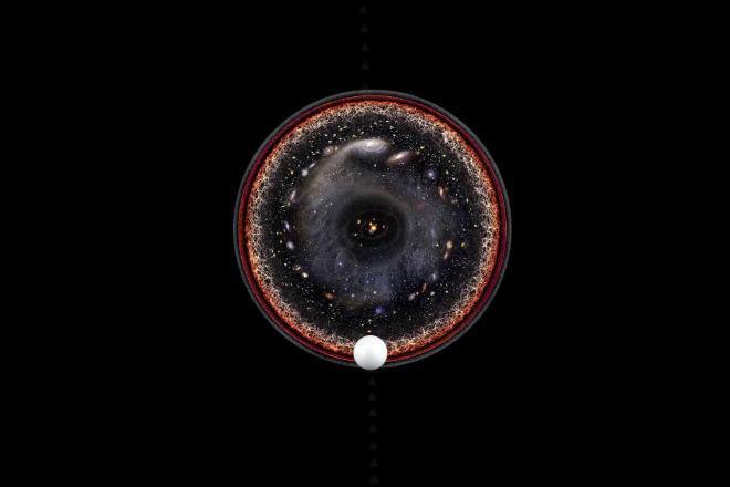 Пустота Волопаса: самое пугающее место в видимой Вселенной